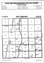 Map Image 013, Pennington County 1991 Published by Farm and Home Publishers, LTD